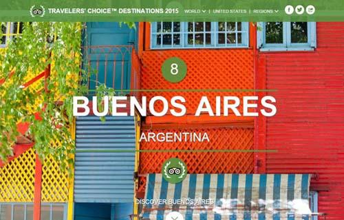 Buenos Aires, la8º ciudad preferidapor turistas de todo el mundo